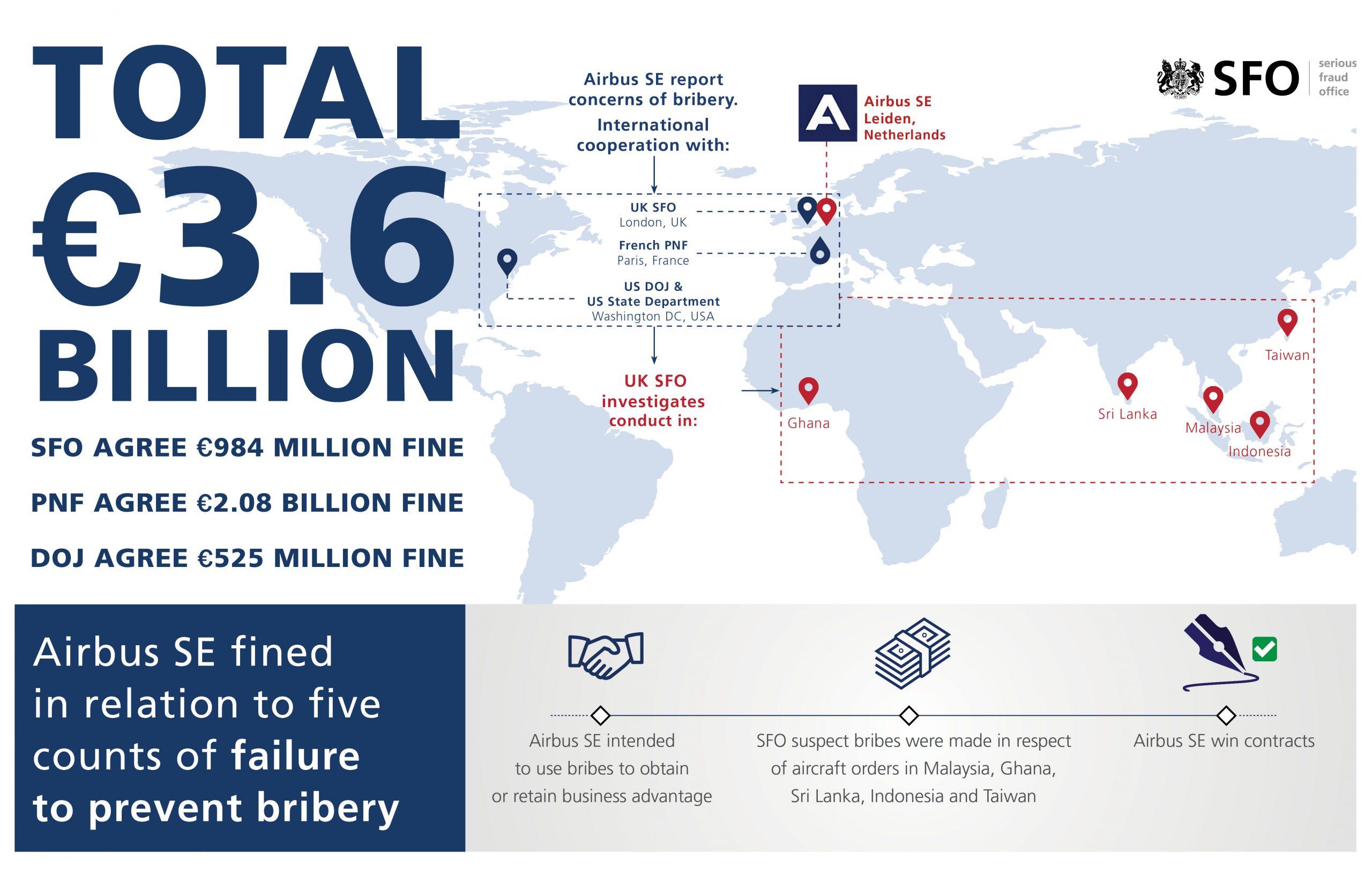 Airbus impact graphic
